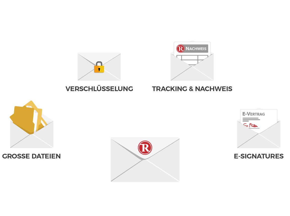 Grafik RMail features