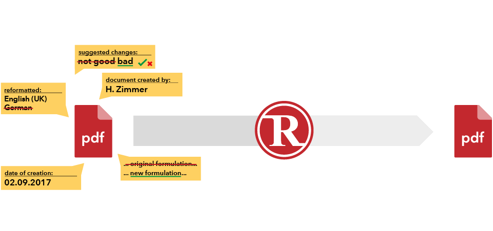 Removal of metadata in Frama RMail.