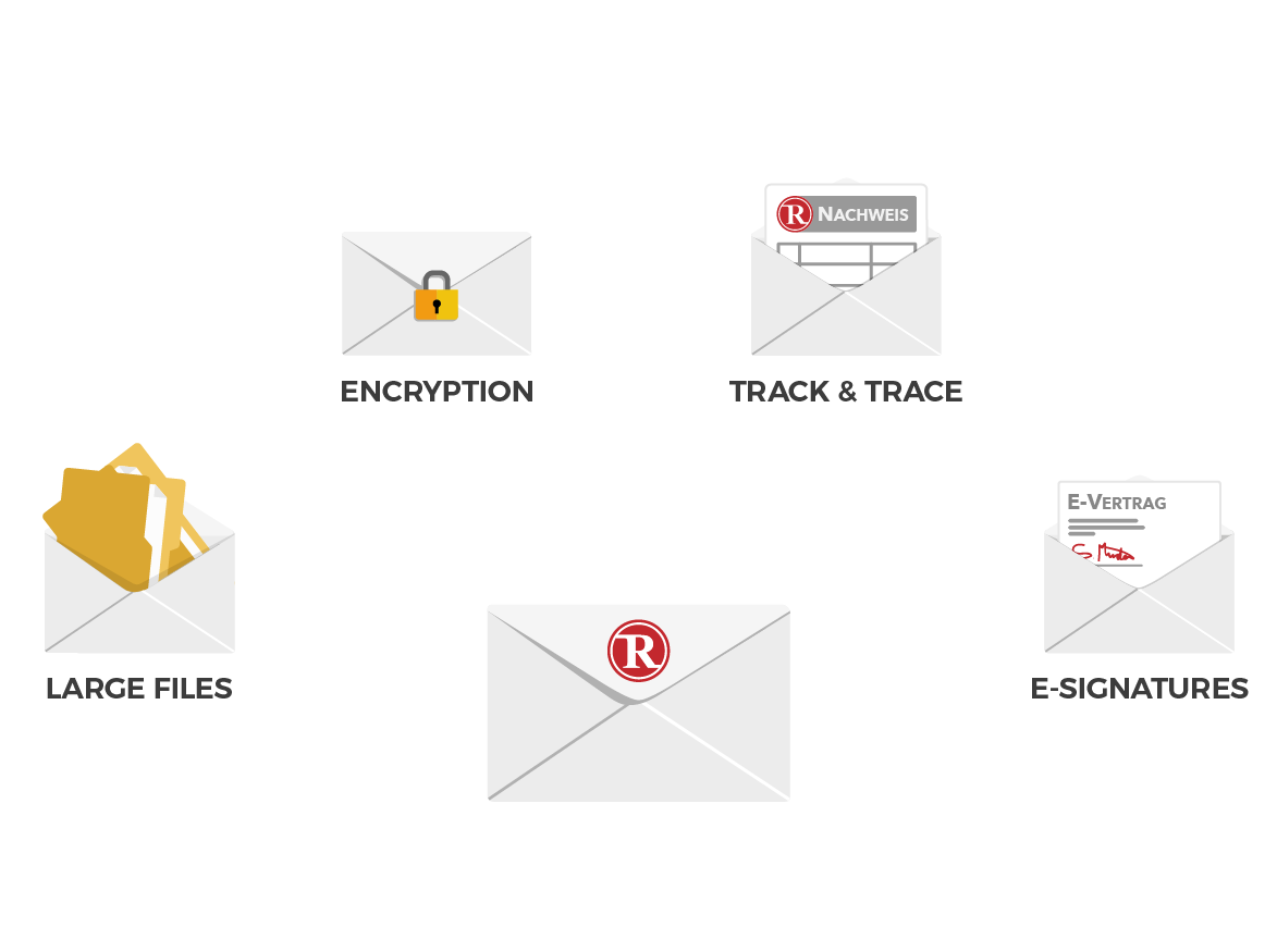 RMail features: Sending encrypted messages, track & trace, electronic signatures and sending large documents by email